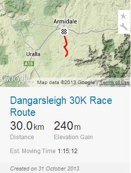 dangars-30K